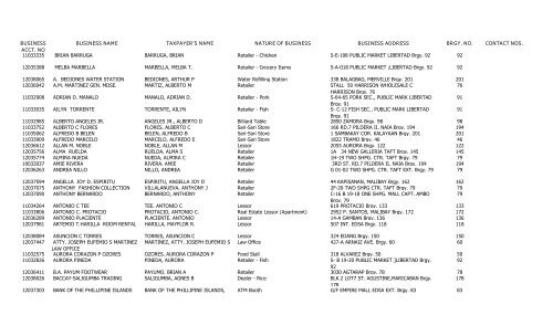 list of business 2012.pdf - Pasay City Government Jvc Kd S Wiring Diagram on