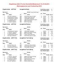 Ergebnisse A/Q-C-Turnier Sonnefeld-Bieberbach 19.-21.04.2013 ...