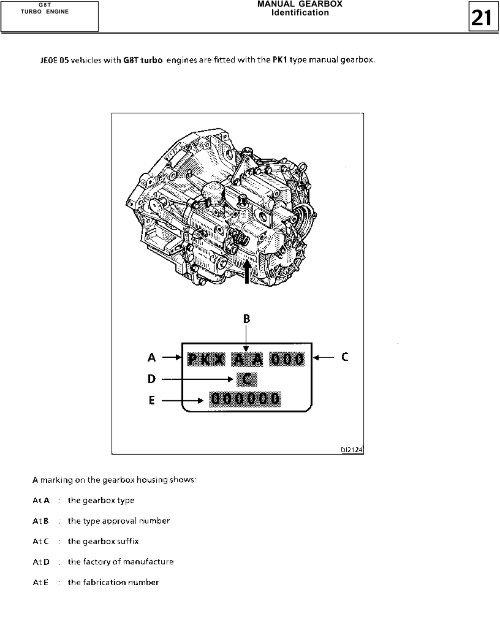 G8T TURBO ENGINE MANUAL G