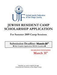 JEWISH RESIDENT CAMP SCHOLARSHIP APPLICATION March 31