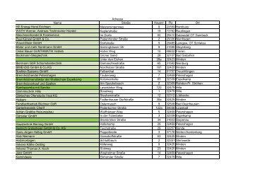Ausstellerverzeichnis der Holztage 2012 - Entsorgungszentrum ...