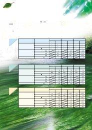 環境規制に対する適合への取り組み(306KB) === 9-10P - 大日本塗料