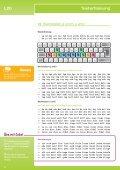 L2b Texterfassung und -bearbeitung - Seite 3