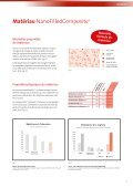 Dents NFC+ - Candulor - Page 3