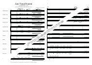 Am Tatzelwurm-Partitur Score