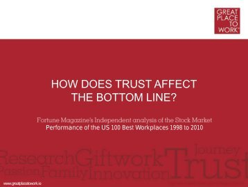 How does trust affect the bottom line? - Great Place to Work Institute