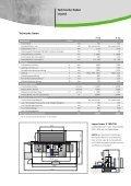 UNION P 130 UNION P 150 - UNION Werkzeugmaschinen GmbH ... - Seite 7