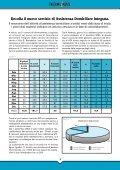 informalmente n. 6 - Suore Ospedaliere - Page 4