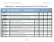 Podpísané zmluvy - Ministerstvo výstavby a regionálneho rozvoja