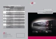 Спецификация - LG B2B