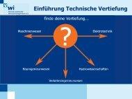 Was ist ETV? - VWI Hochschulgruppe Dresden eV