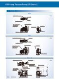 Oil Rotary Vacuum Pump [VD Series] - ULVAC Technologies - Page 2