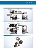 Oil Rotary Vacuum Pump [VD Series] - ULVAC Technologies - Page 3