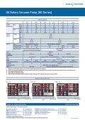 Oil Rotary Vacuum Pump [VD Series] - ULVAC Technologies - Page 4