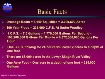 Basic Facts - Skagit River History