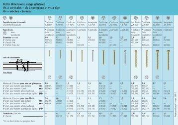 Vis, mèches et tarauds pour vis standards Mini Fragment.pdf - Synthes
