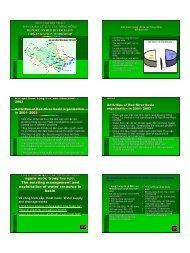 4. Operation of Hong-Thai Binh river basin organizations