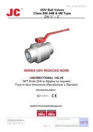 Model UDV ASME 800 Class Metal Seated Ball Valves 15~50NB