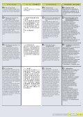 Montage - Betrieb - Wartung - на ServoTechnica.Ru! - Page 5