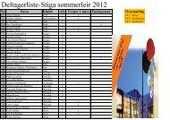 Deltagerliste-Stiga sommerleir 2012