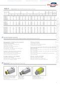 Industrial Technologies - Page 3