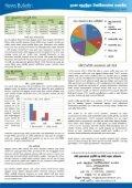 Sinhala - Microfinance in Sri Lanka - Page 2