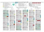 MŁllkalender2008-4c-A4 (Page 1)