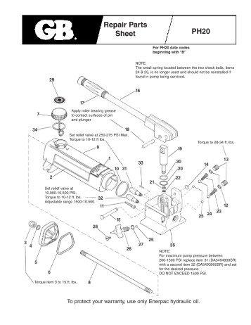 PH20 Hydraulic Hand Pump - Gardner Bender