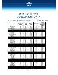 IATA HIGH LEVEL ASSESSMENT DATA