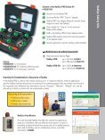 RadEye PRD Safety Kit - Envinet a.s. - Page 3