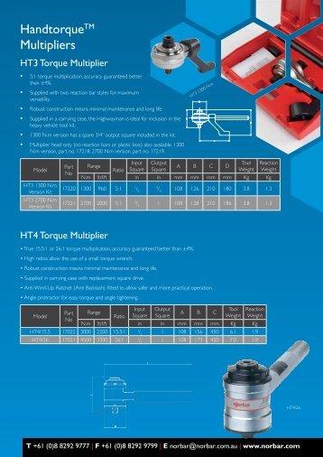 HandtorquetM Multipliers