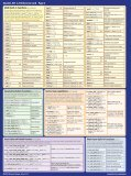 OpenCL API 1.2 Reference Card - Page 1 - Khronos Group - Page 4