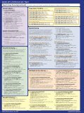OpenCL API 1.2 Reference Card - Page 1 - Khronos Group - Page 7