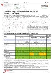 Liste der empfohlenen Winterrapssorten für die Ernte 2010