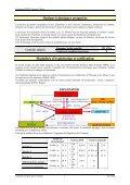 Programme PEPSE pour la région Amoron I mania - Energies ... - Page 4