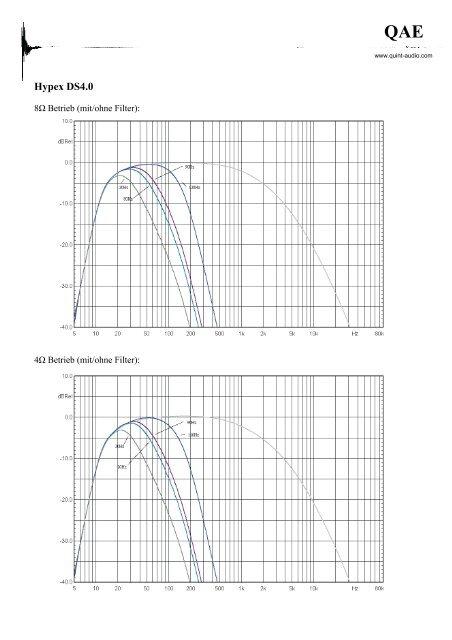 Hypex DS4 0 - quint-audio