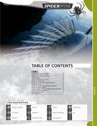 TABLE OF CONTENTS - Csali butik