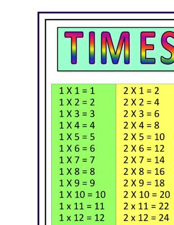 Number Names Worksheets multiplication table by 4 : MathATube.com 2-12 Times