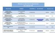 Missions Locales dans le département Des Yvelines (78) - ANDML
