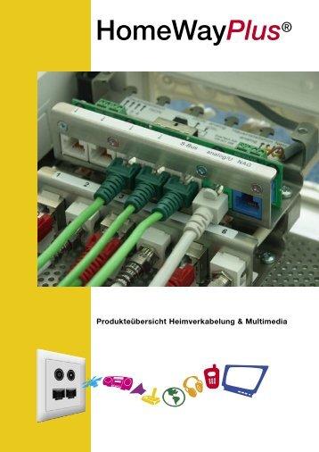 HomeWay Plus - Zidatech AG