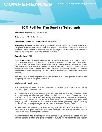 Post Conferences Poll for Sunday Telegraph - ICM Research
