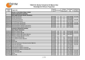 2014-ÖSYS-TABLO3A-EnKucukPuanlar23072014