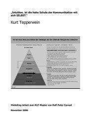 Modelling Kurt Tepperwein - NLP-TrainerAkademie