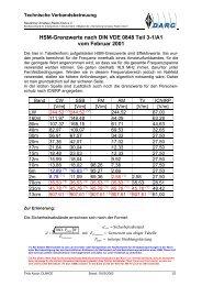 HSM-Grenzwerte nach DIN VDE 0848 Teil 3-1/A1 vom Februar 2001