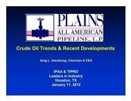Crude Oil Trends & Recent Developments