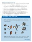 BlackBerry for Manufacturing - Page 3