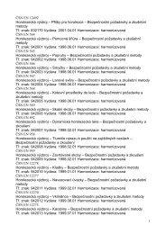 Normy ČSN EN.pdf