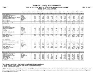 Natrona County School District - Natrona County Schools