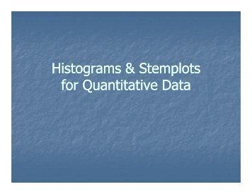 Histograms & Stemplots for Quantitative Data