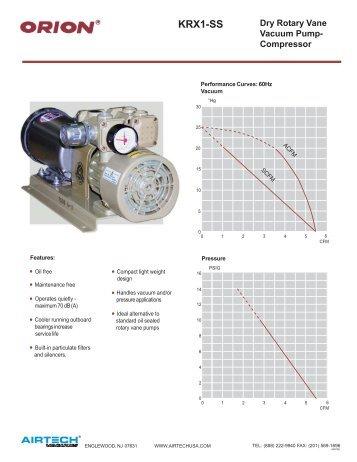 KRX1-SS Dry Rotary Vane Vacuum Pump
